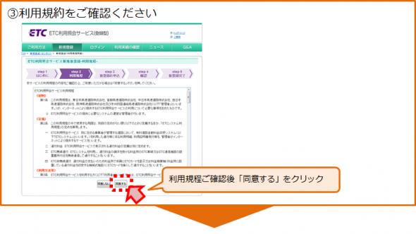 新規登録の手順3
