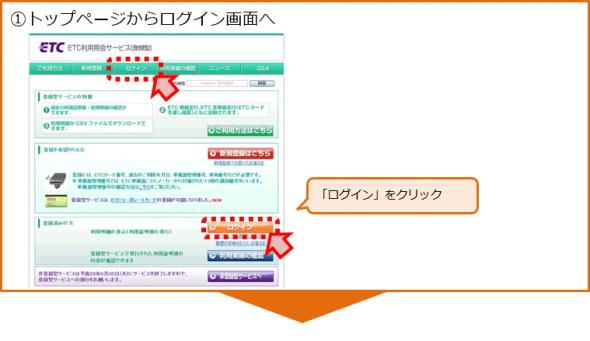 ETCカードの追加登録手順1
