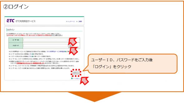 ETCカードの追加登録手順2