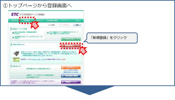 新規登録の手順1