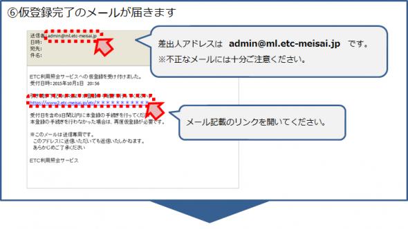 新規登録の手順6